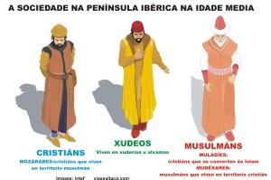 sociedade idade media pen iberica