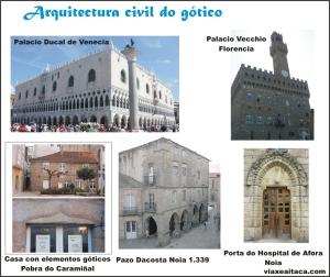 arq gotico cicivl
