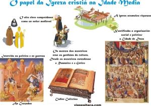 o papel d aigrexa cristia na idade media