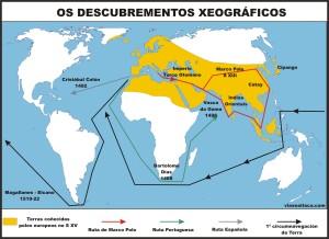 DESCUBREMENTOS XEOGRAFICOS
