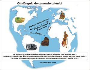 triangulo do comercio colonial
