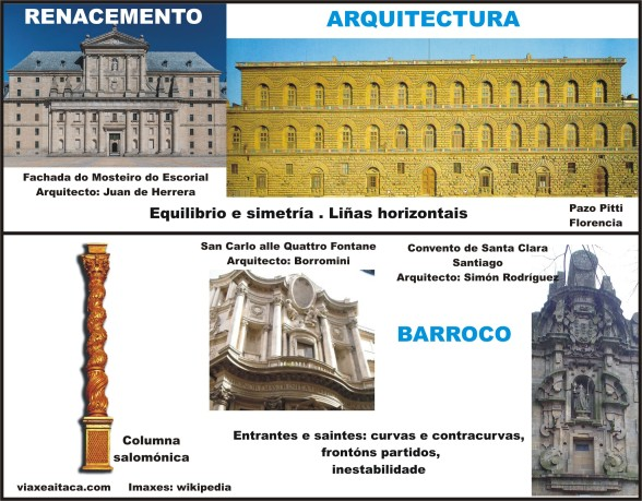 arquitectura ren barroco