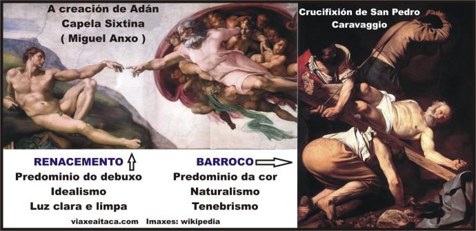 pintura renacemento barroco